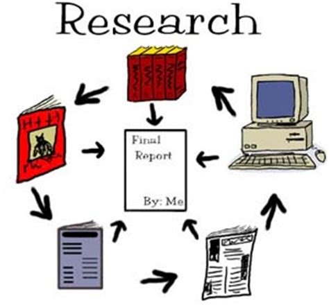 Effective introductions to research papers